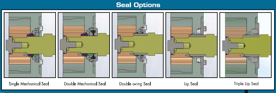 AL Series Seal Options