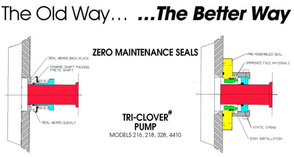 Tri-Clover_Seal_Comparison