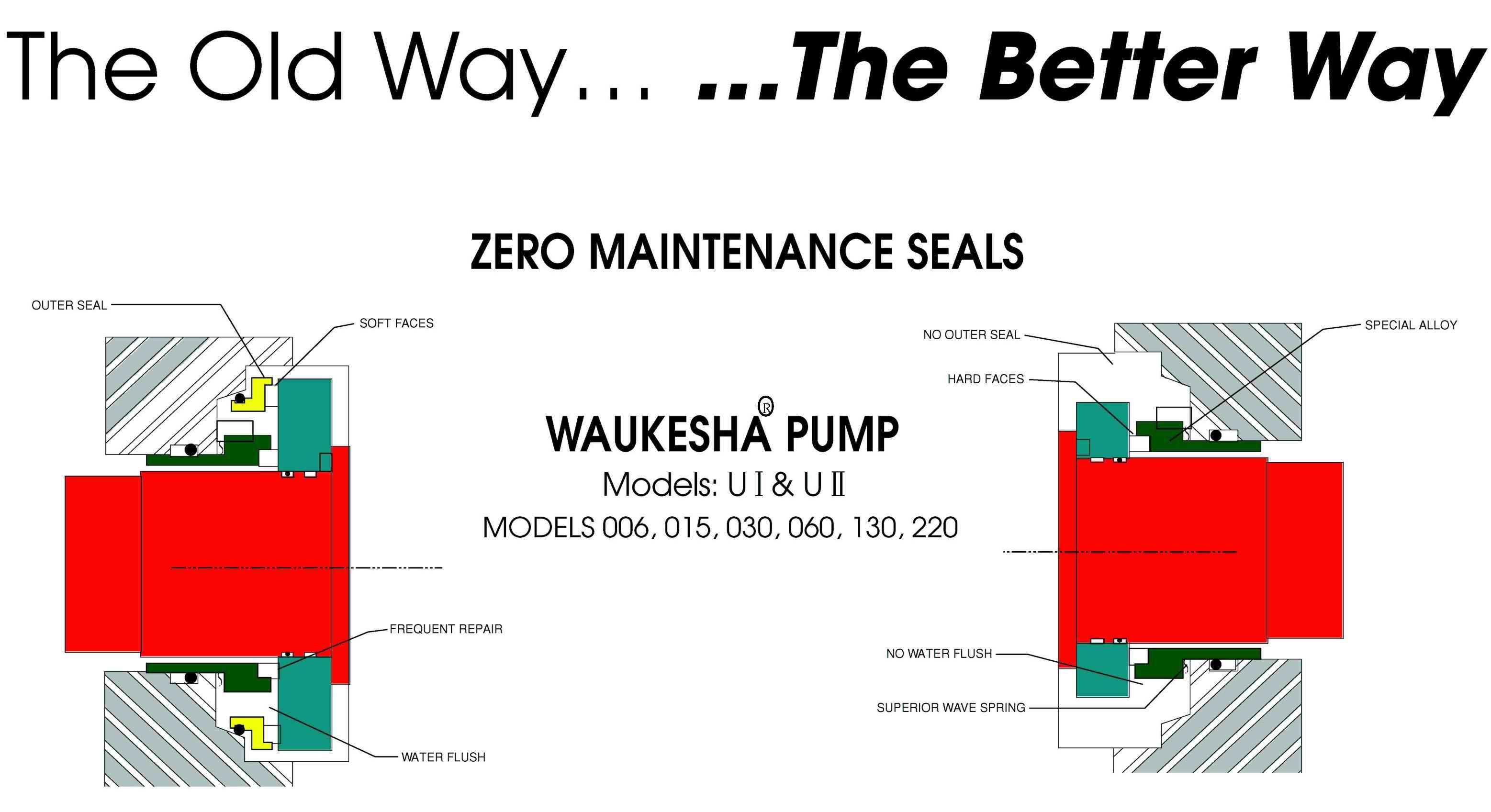 Waukesha seal Comparison